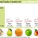 dietary-fibre-2